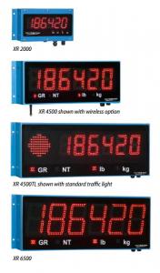 XR Series LED Scoreboards